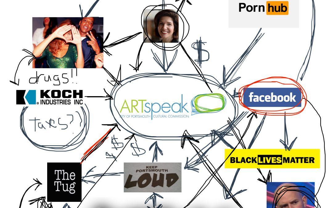 Artspeak Conspiracy Unearthed
